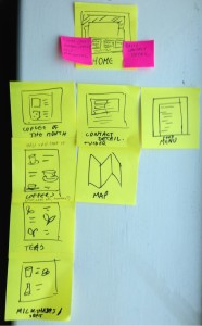 Site pages sticky notes